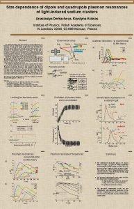 Size dependence of dipole and quadrupole plasmon resonances