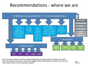 Recommendations where we are 14 finding recommendations 95