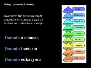 Biology taxonomy diversity Taxonomy the classification of organisms