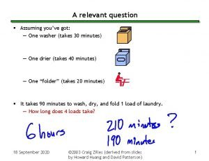 A relevant question Assuming youve got One washer