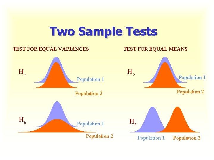 Two Sample Tests TEST FOR EQUAL VARIANCES Ho