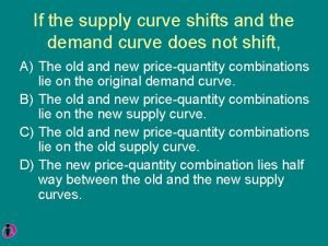 If the supply curve shifts and the demand