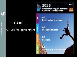CAKE Q 1 External environment CAKE Q 1