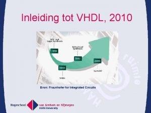 Inleiding tot VHDL 2010 Bron Fraunhofer for Integrated