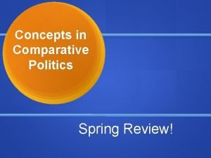 Concepts in Comparative Politics Spring Review Power Sovereignty