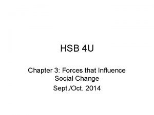 HSB 4 U Chapter 3 Forces that Influence
