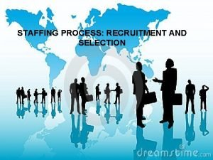 STAFFING PROCESS RECRUITMENT AND SELECTION Meaning of Recruitment