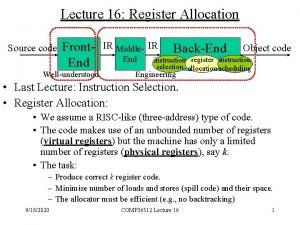 Lecture 16 Register Allocation Source code Front End