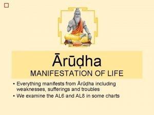 rha MANIFESTATION OF LIFE Everything manifests from rha