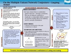 On the Multiple Unicast Network Conjecture Langberg Medard