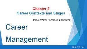 Chapter 2 Career Contexts and Stages Career Management