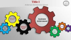 Title I Anderson Elementary School EvidenceBased Practices Parent
