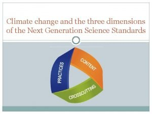 Climate change and the three dimensions of the