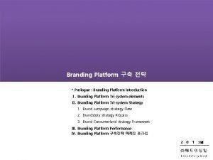 Branding Platform Prologue Branding Platform Introduction Branding Platform