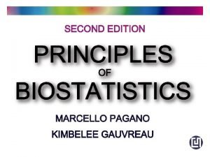 9 Confidence intervals Confidence intervals Point estimation The