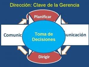 Direccin Clave de la Gerencia Planificar Coordinacin Toma