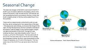 Seasonal Change The seasonal change on the Earth