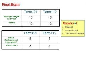 Final Exam Term 121 Term 112 Improper Integral