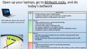 Open up your laptops go to Mr Hyatt
