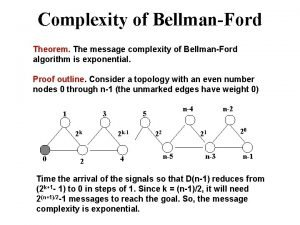 Complexity of BellmanFord Theorem The message complexity of