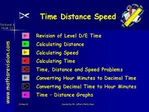 Time Distance Speed National 4 NUM 1 2