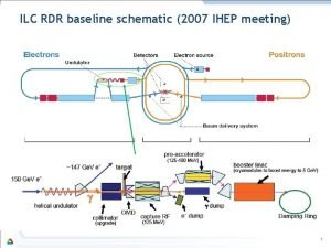 ILC RDR baseline schematic 2007 IHEP meeting 2