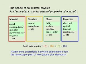 The scope of solid state physics Solid state