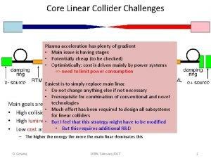 Core Linear Collider Challenges Plasma acceleration has plenty