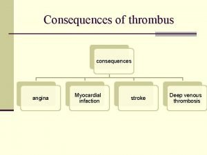 Consequences of thrombus consequences angina Myocardial infaction stroke