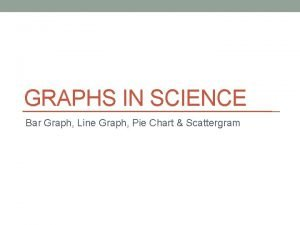 GRAPHS IN SCIENCE Bar Graph Line Graph Pie