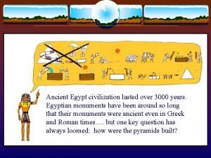 Ancient Egypt civilization lasted over 3000 years Egyptian