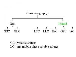 Chromatography Gas GSC GLC Liquid LSC LLC IEC