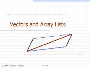 Vectors and Array Lists 2004 Goodrich Tamassia Vectors