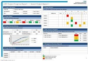 QIPP Project Progress Report Insert Project Name 1