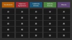 Vocabulario Adjective Agreement Indefinite Articles Definite Articles Mezcla