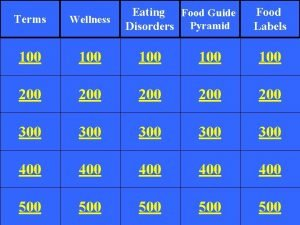 Eating Food Guide Disorders Pyramid Food Labels Terms