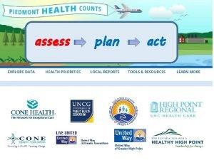 assess plan act Community Health Assessment Process Community