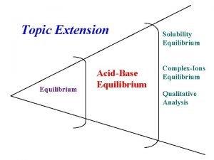 Topic Extension Equilibrium AcidBase Equilibrium Solubility Equilibrium ComplexIons