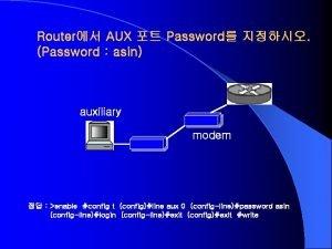 Router AUX Password Password asin auxiliary modem enable