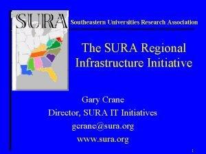 Southeastern Universities Research Association The SURA Regional Infrastructure