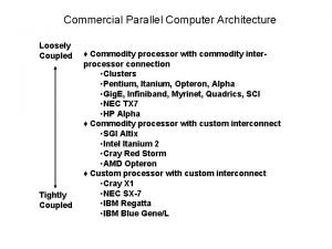 Commercial Parallel Computer Architecture Loosely Coupled Tightly Coupled