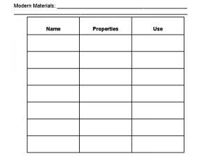 Modern Materials Name Properties Use Smart Materials Name