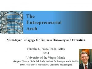 The Entrepreneurial Arch Multilayer Pedagogy for Business Discovery