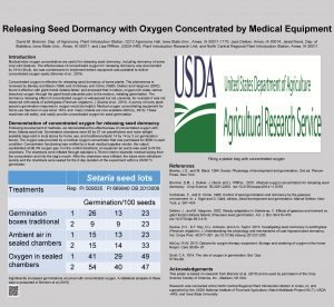 Releasing Seed Dormancy with Oxygen Concentrated by Medical