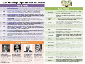 GCSE Knowledge Organiser Post War America Key Events