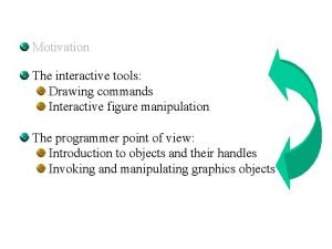 Motivation The interactive tools Drawing commands Interactive figure