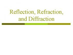Reflection Refraction and Diffraction Reflection wave strikes a