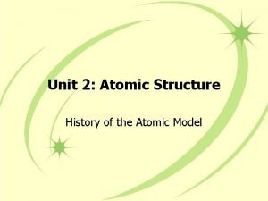 Unit 2 Atomic Structure History of the Atomic