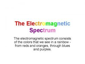 The Electromagnetic Spectrum The electromagnetic spectrum consists of