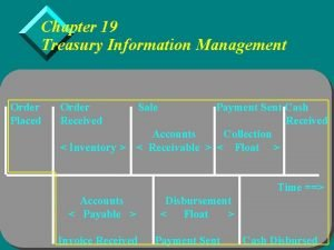 Chapter 19 Treasury Information Management Order Placed Order